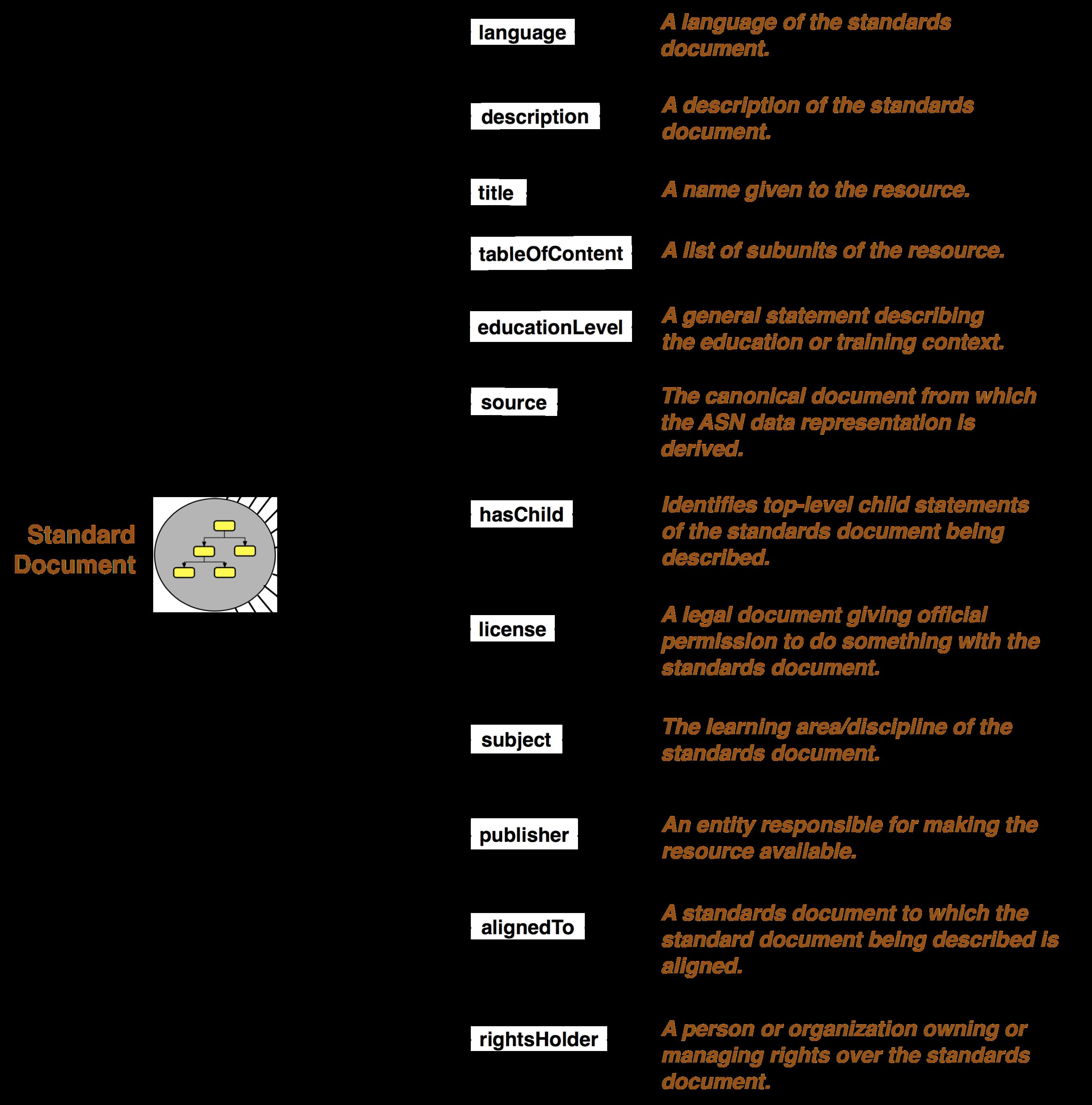 Credential Engine Registry | Credential Transparency